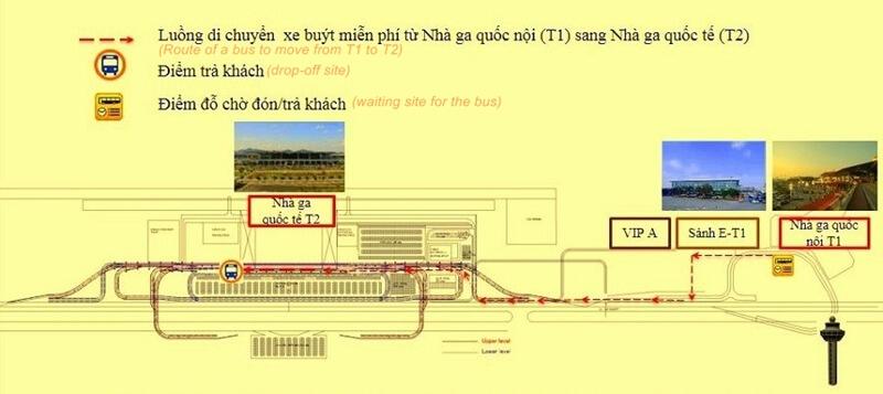 Noi Bai Airport Bus